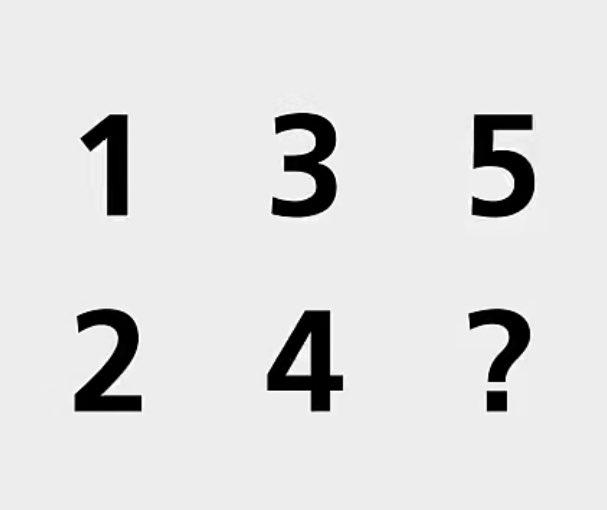 اذا الجواب مو رقم 6 شنو الجواب ؟ #فعاليات_الحجر_المنزلي https://t.co/e0Icrzkb8J