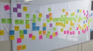 """How to avoid a """"bad"""" improvement project by using #value stream mapping, #visual management and #5S  http://dld.bz/ge6VMpic.twitter.com/QnA2a6WPmV"""