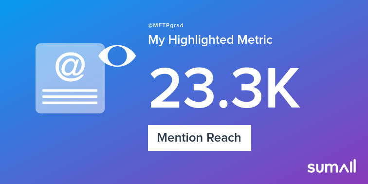 My week on Twitter 🎉: 2 Mentions, 23.3K Mention Reach. See yours with sumall.com/performancetwe…