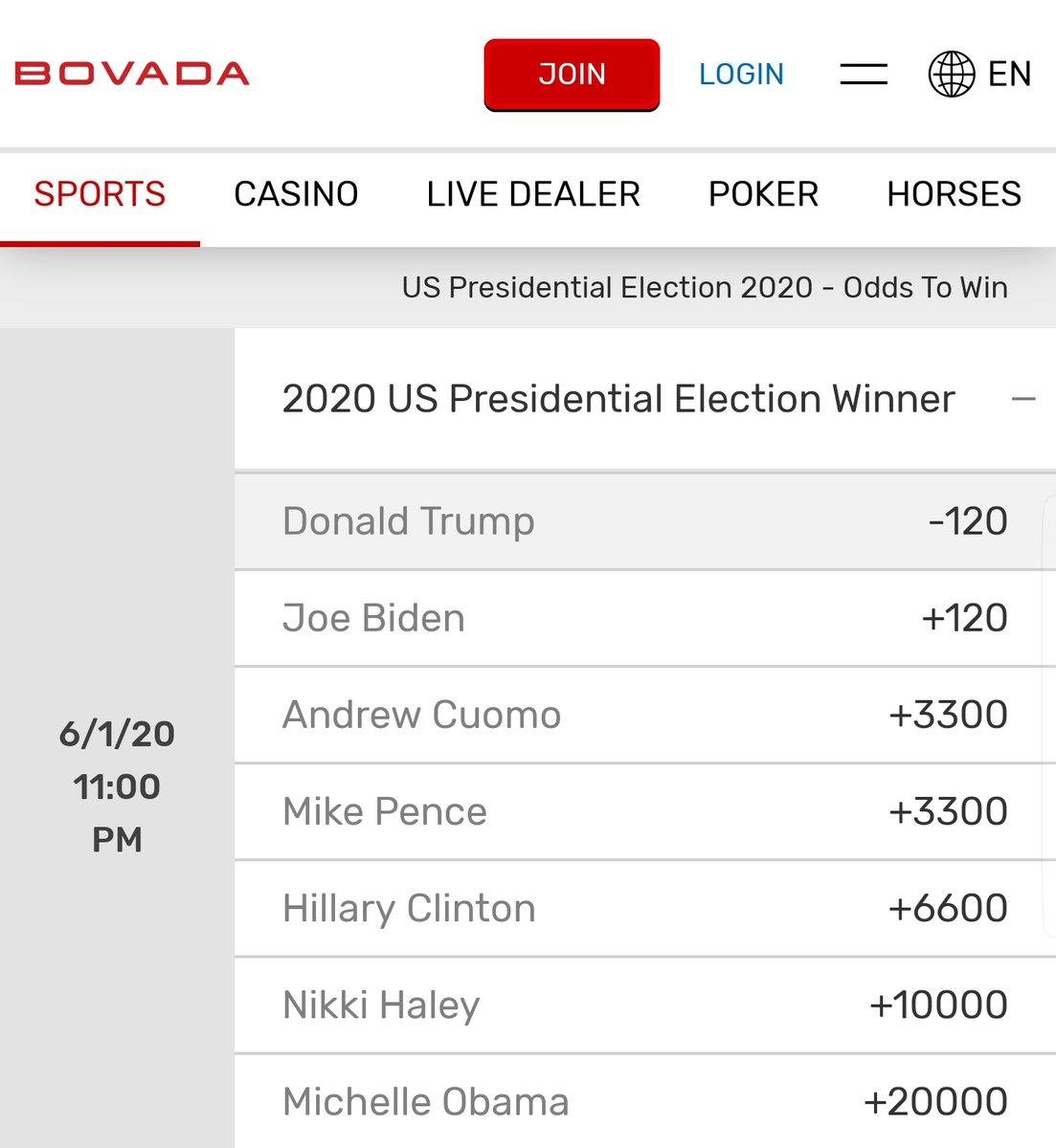 Latest us polls bettingadvice can i turn bitcoins into real money