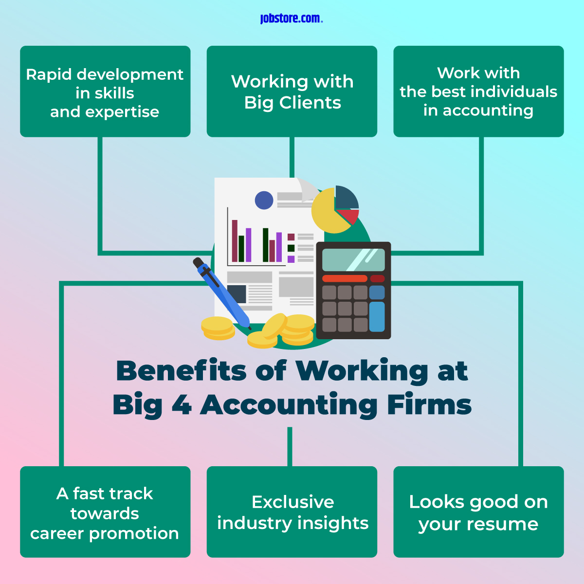 Jobstore Com On Twitter The Big 4 Firms Of Accounting And Audit Are The Dream For Many Aspiring Accountants For Their Career Path Read More Https T Co Mninedtpnx Don T Forget To Visit Https T Co R3wg2sw0e1 For