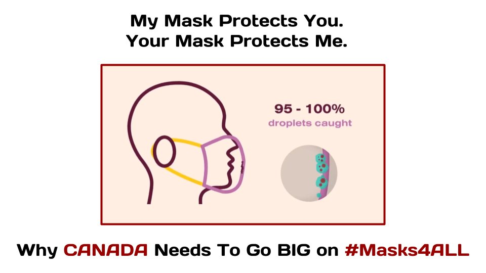 """The """"Mask vs No Mask"""" debate rages on in Canadian Twitter. We need to get this debate behind us and ramp up our homemade mask output ASAFP. It's the right thing. Here's WHY:                      THREAD #Masks4ALL  #cdnpoli  #abpoli  #yyc"""
