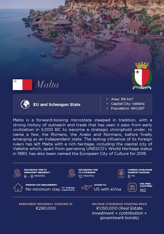#Malta is a forward looking microstate steeped in tradition, known as #Europe 's City of Culture. We have some #citizenship by investment options available. Call or app on +971525596613 for more info #investment #money #Freedom #passport #citizenship  #africa #bitcoin #simbajames