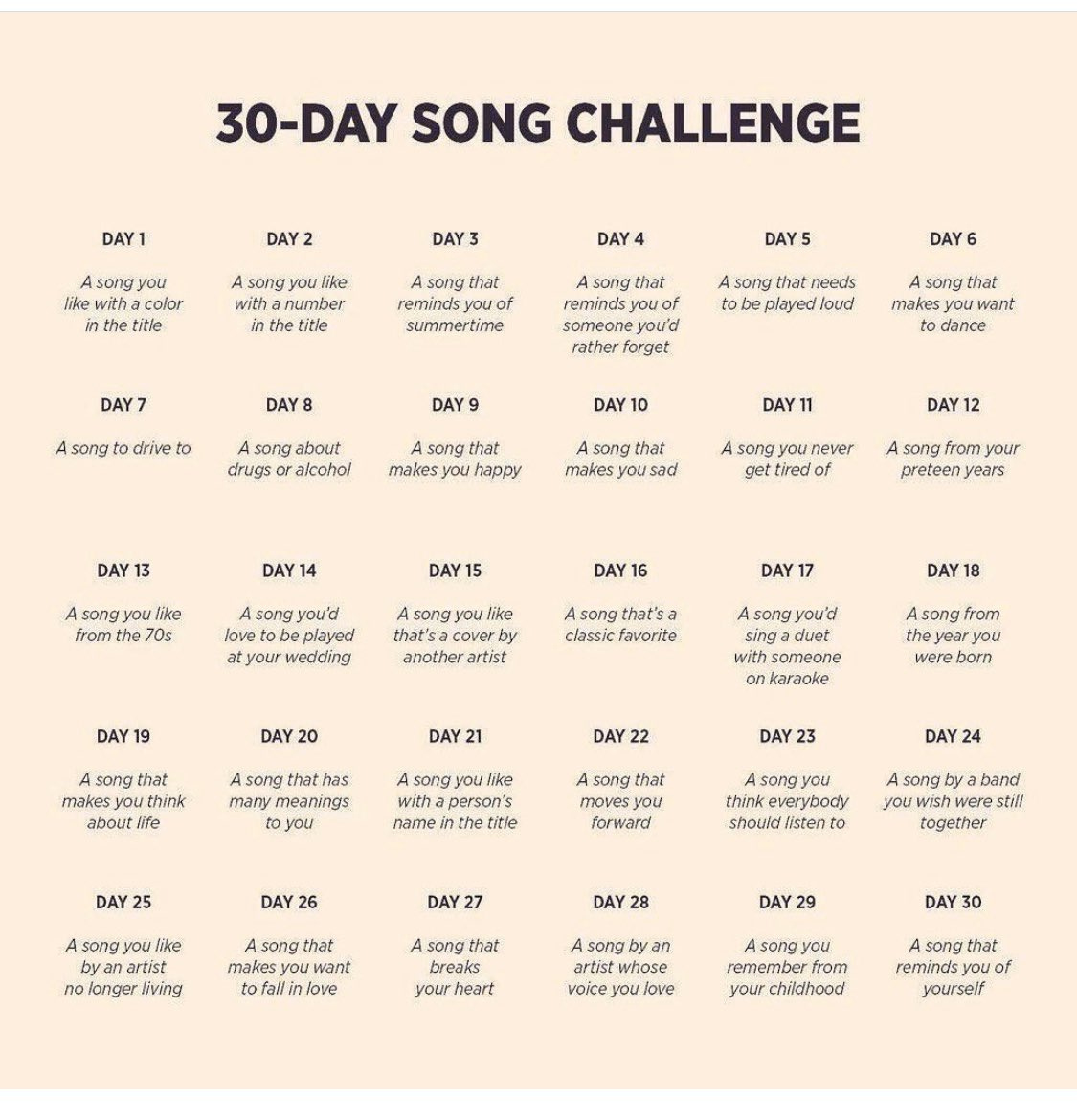 I have started this today as music is really important to me more so  now than ever. I'm starting with a tune too. Purple Rain by Prince!  #musicfun#positive pic.twitter.com/eFk69XrYUm