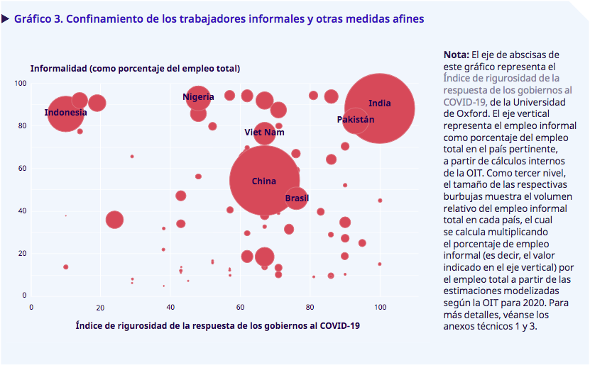 "Amor y Rabia News on Twitter: ""(PDF) Informe de la OIT sobre e ..."