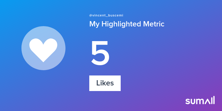 My week on Twitter 🎉: 5 Likes. See yours with https://t.co/YZiaPnCywf https://t.co/SUbc7k7HSg