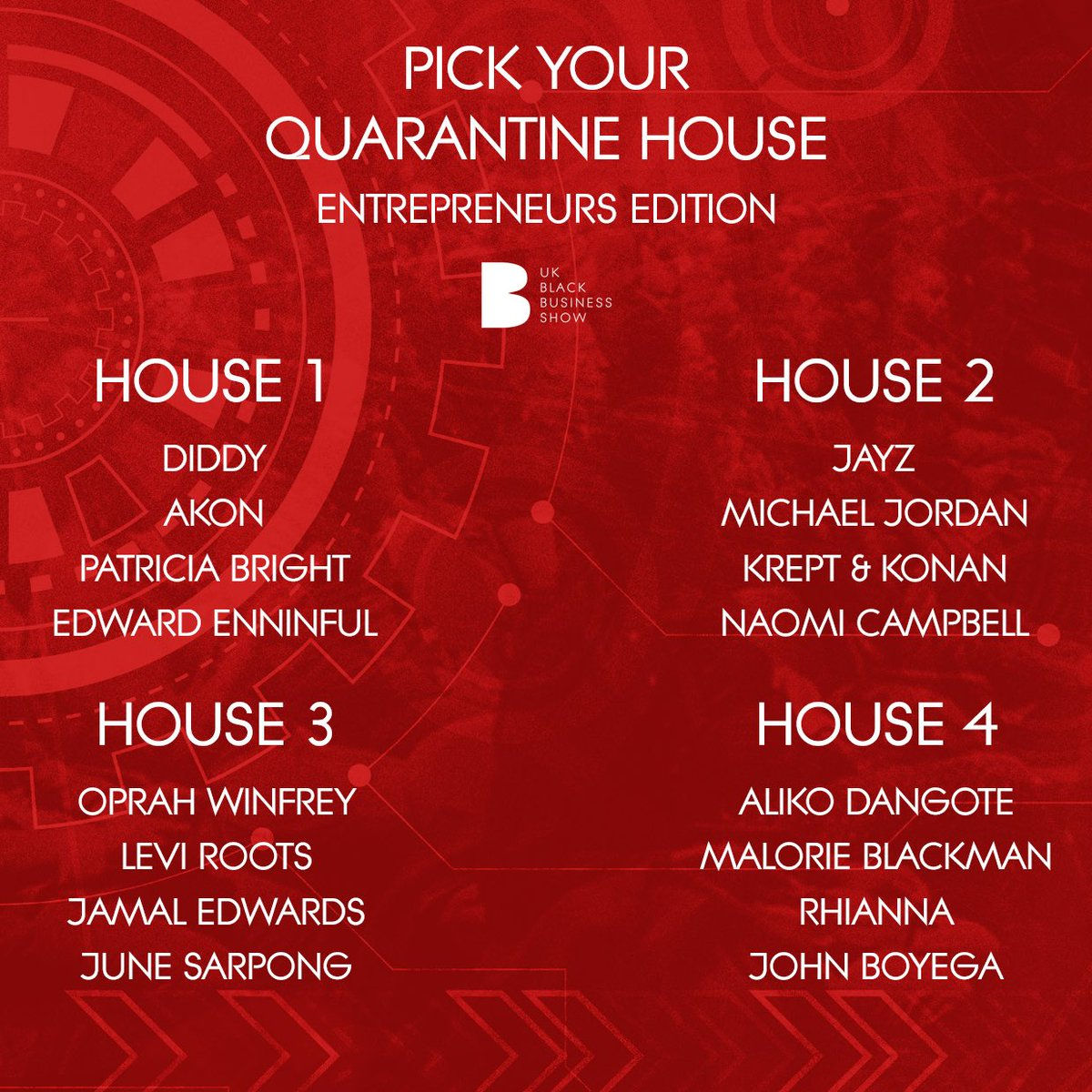 Pick your Quarantine house ?  If you could choose 1 house to stay in, which one would it be and why 🤔 https://t.co/8SYYldVB75