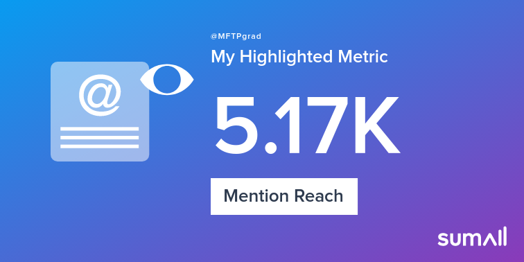 My week on Twitter 🎉: 4 Mentions, 5.17K Mention Reach. See yours with sumall.com/performancetwe…