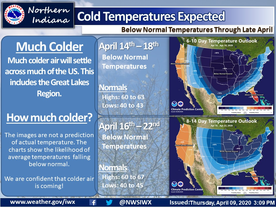 Colder Weather Pattern on the way. The weather pattern is shifting and will become much colder over the next couple of weeks.