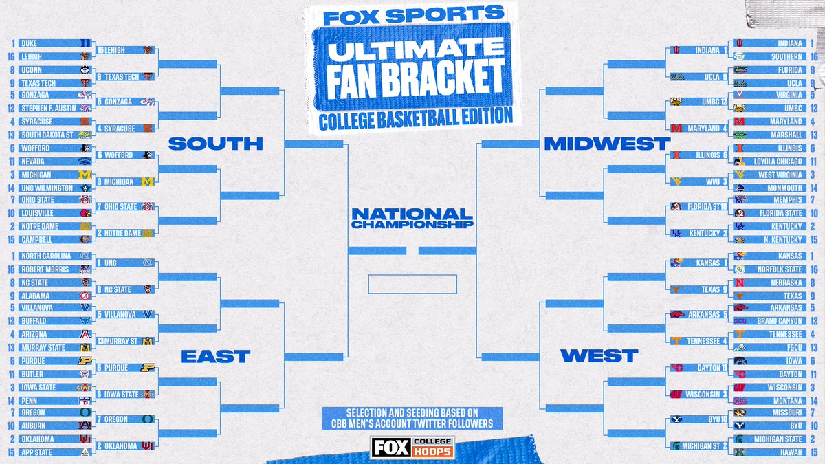 On to the Round of 32 in our Ultimate Fan Bracket! #FOXFanVote https://t.co/OtrnELkpss