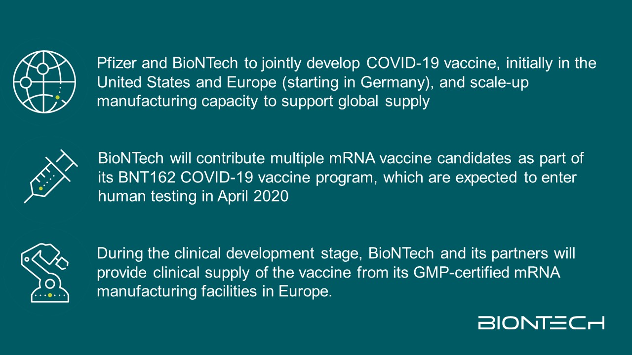 Biontech Se On Twitter We Are Excited To Have Announced Additional Details On Our Collaboration With Pfizer To Rapidly Advance Multiple Mrna Based Covid 19 Vaccine Candidates Into Clinical Testing And Ramp Up Production Capacities