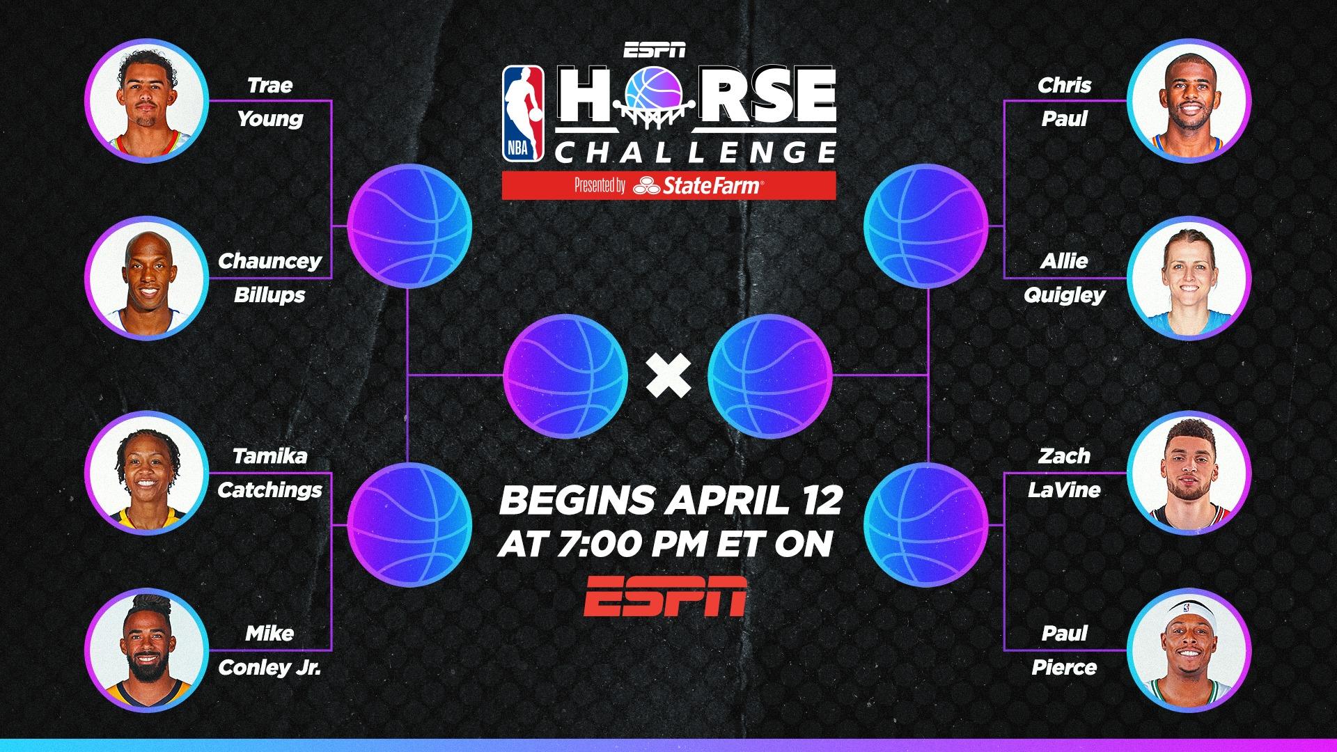 desafío HORSE