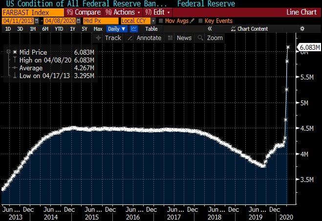 Fed balance sheet chart