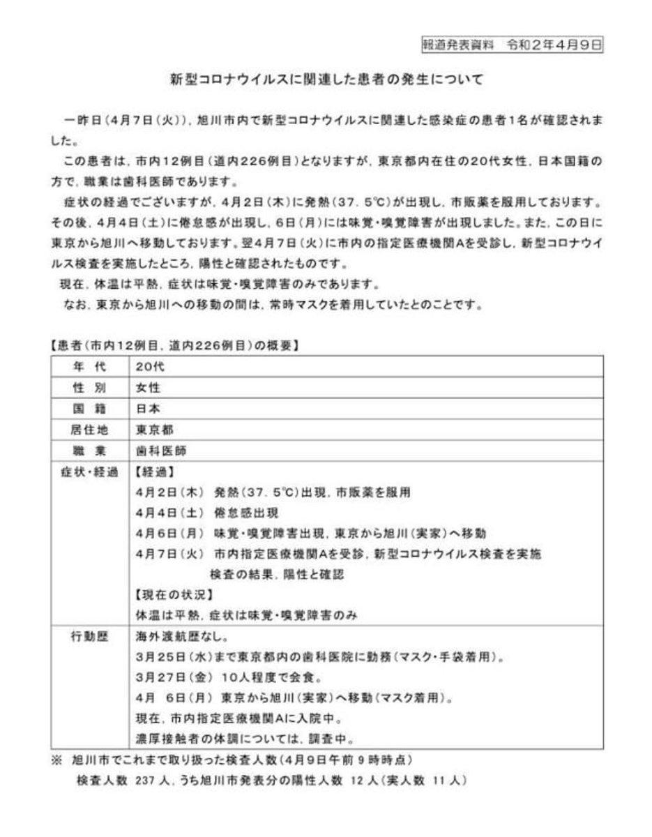 旭川 コロナ 歯科 医師