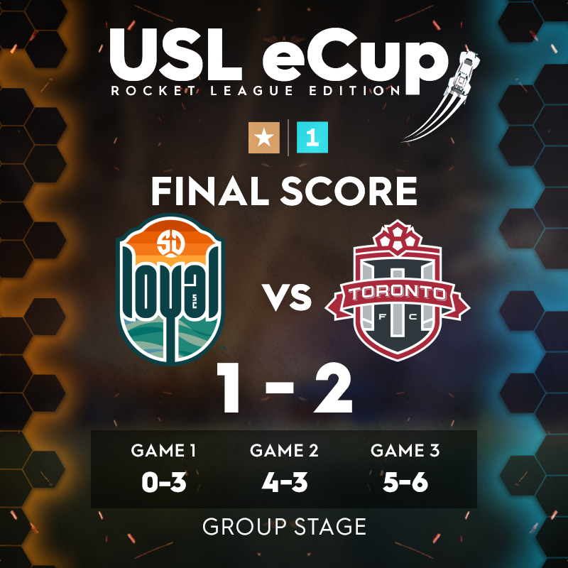 .@TorontoFCII goes out with a victory!   #SDvTOR   #USLeCup https://t.co/ZPL1qAy6DI