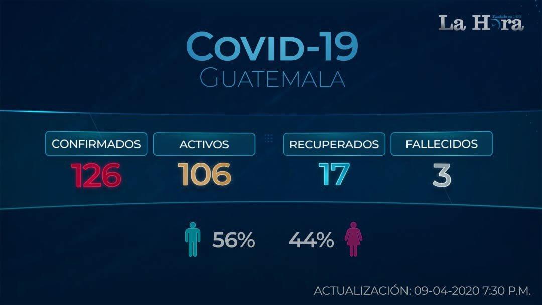 test Twitter Media - #QuedateEnCasa Este es el último registro de casos de coronavirus en el país 👇🏼 https://t.co/d5rT6U7kKt