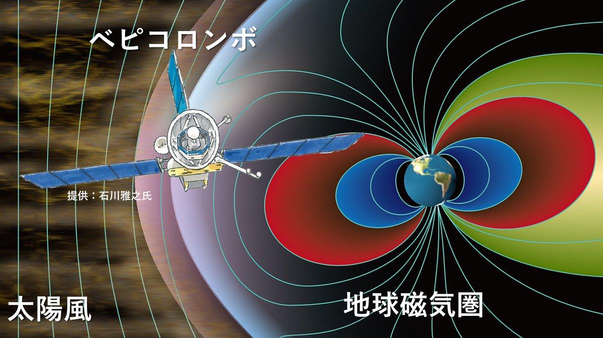地球から5万kmくらいまで近づいてきたよ!地球の磁気圏っていうバリアの中に入ったくらいだよ!あ、わたしの正式名称は水星
