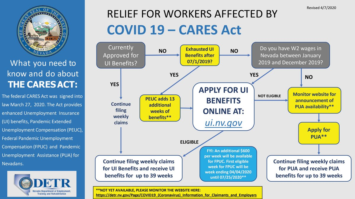 Detr Nvjobconnect On Twitter Check Out The New Detr Graphic Outlining The Process For Filing For Cares Act Relief Stay Tuned For Announcements On Https T Co W5r1pbqxs3 Regarding When To File Remember File For