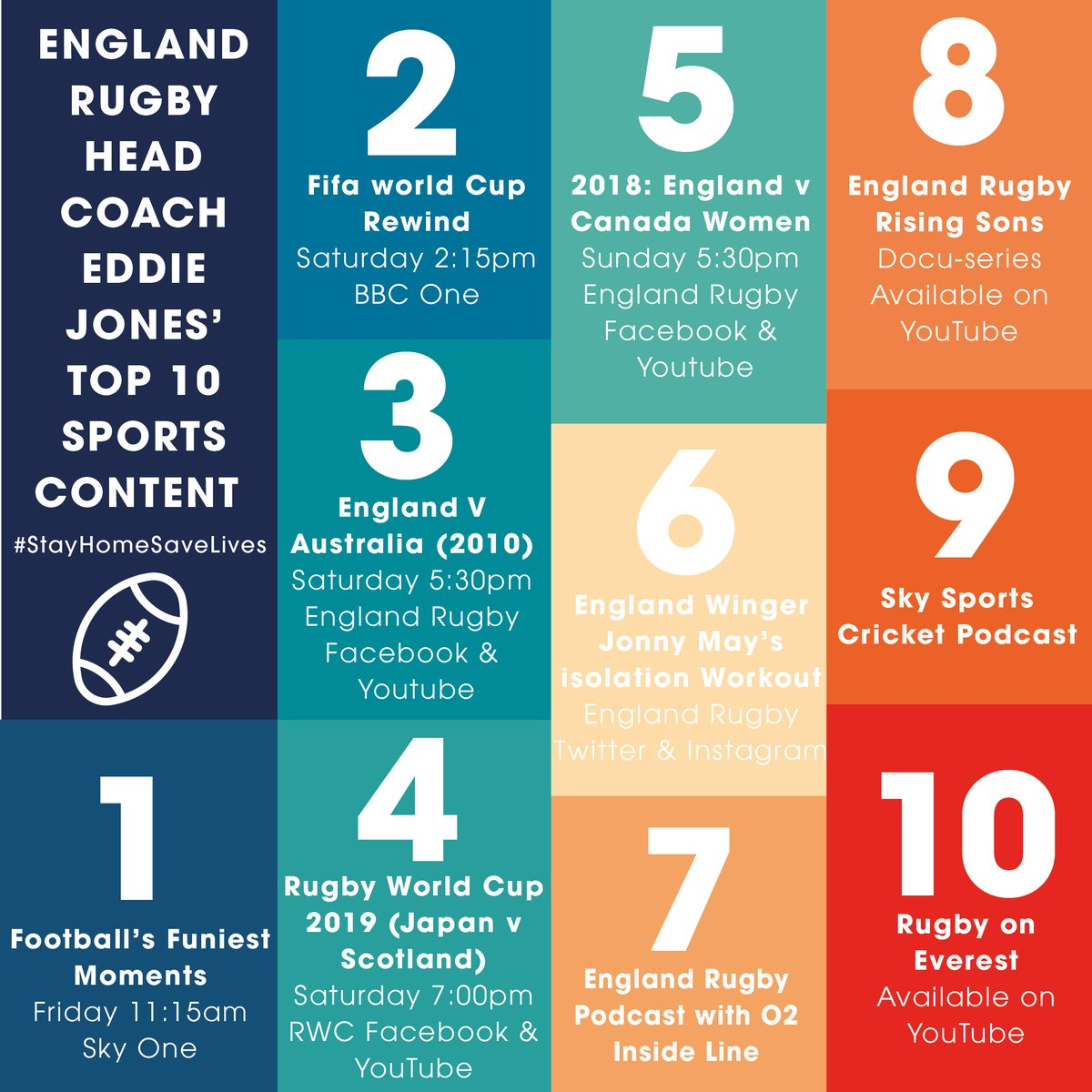 "test Twitter Media - Eddie Jones: ""Being good citizens is the best contribution we can make and there's lots of great sporting content available over the next 4 days for sports fans. I've picked ten and hope you will be enjoying these and much more this bank holiday. Stay safe. Stay Home Save Lives."" https://t.co/uRBKYeZWrE"