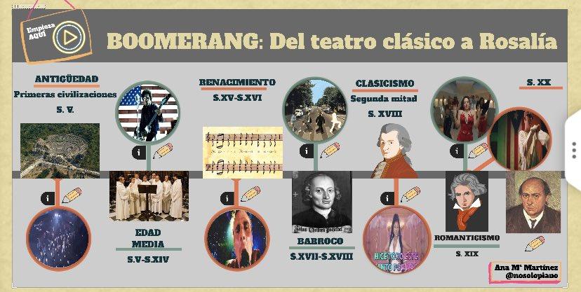 Hª da música Mapa conceptual