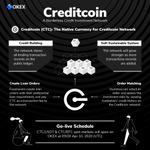 "Image for the Tweet beginning: New article: ""Creditcoin (CTC) Spot"