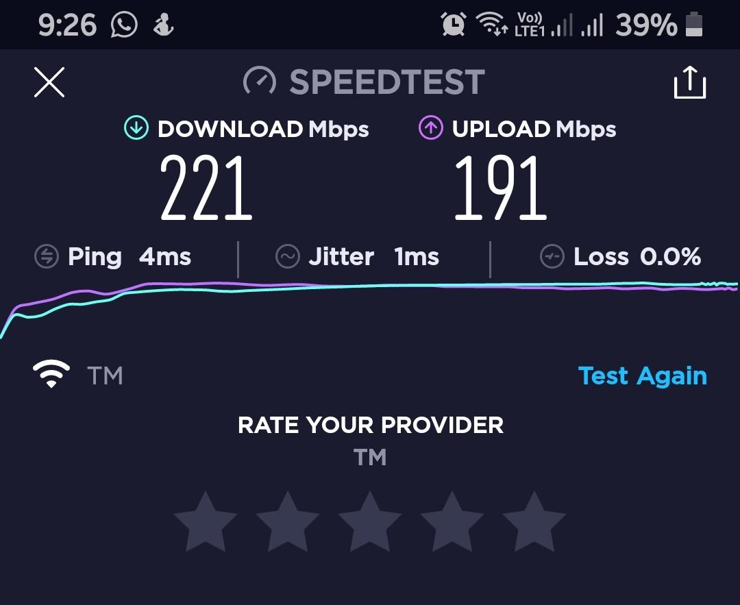 Ohmedia My On Twitter Cuba Buat Speedtest Dekat Sikit Dgn Router