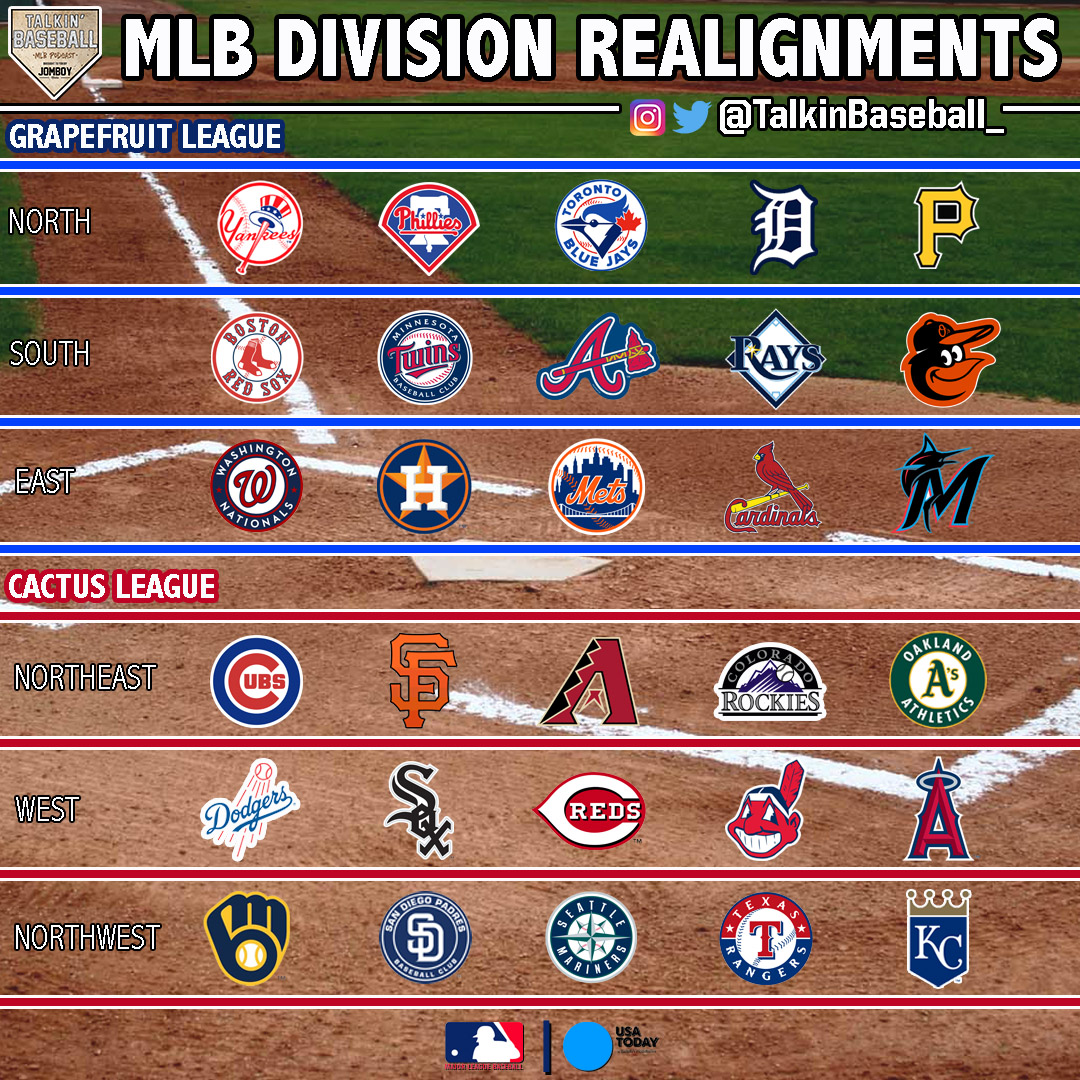 MLB considera otro plan