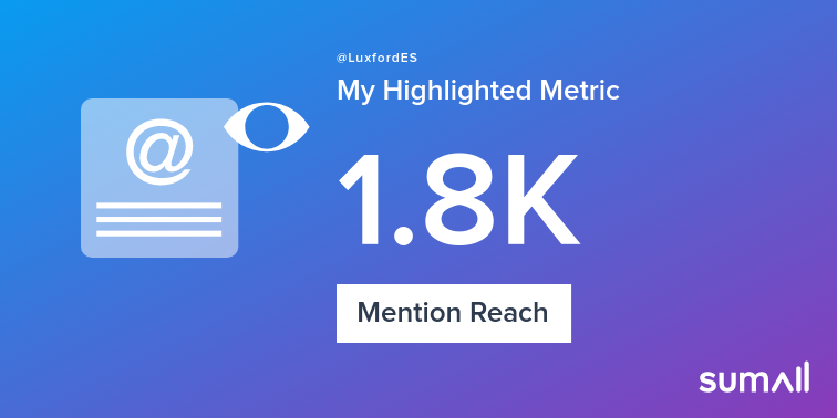 My week on Twitter 🎉: 13 Mentions, 1.8K Mention Reach. See yours with https://t.co/7V7Pi3mp9o https://t.co/7eop6FriLO