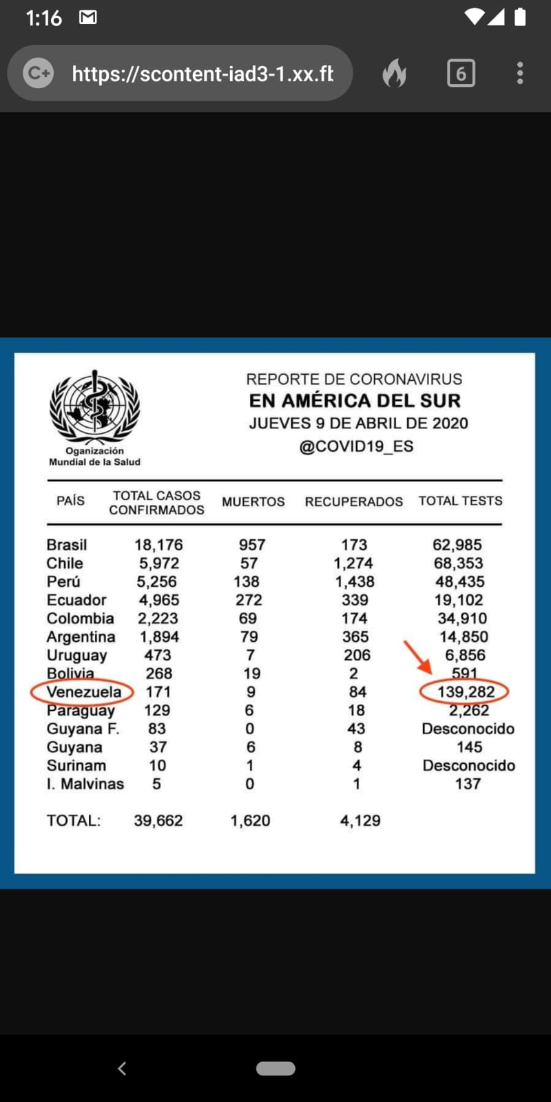 Noticias Internacionales - Página 39 EVQkUihXkAcMRhz?format=jpg&name=large