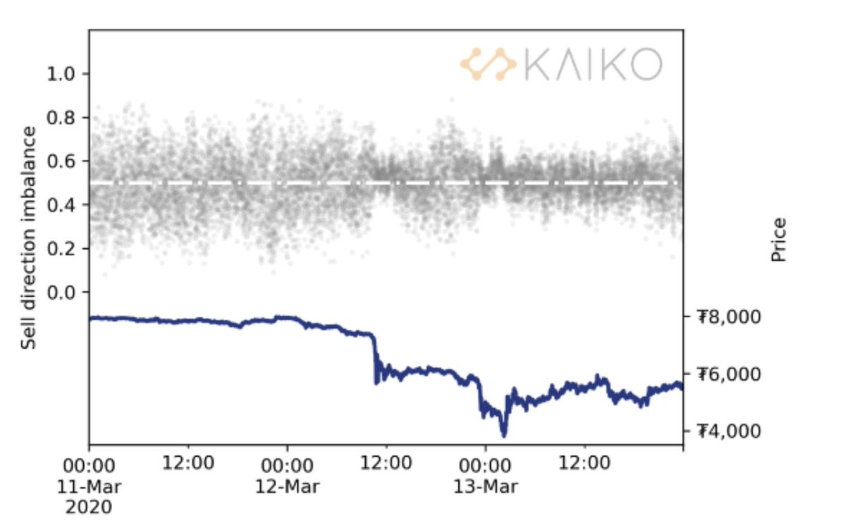 Fastest Kaiko Meaning