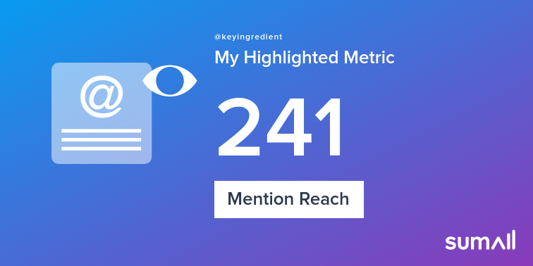 My week on Twitter 🎉: 1 Mention, 241 Mention Reach. See yours with https://t.co/hujEL4yMW7 https://t.co/23PwG7NKHV