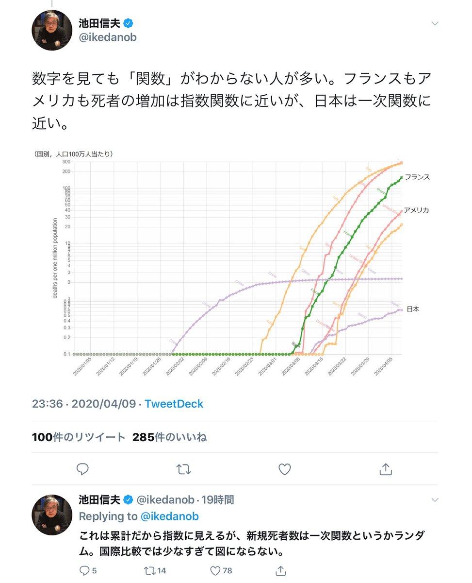 Twitter 池田 信夫
