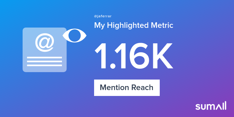 My week on Twitter 🎉: 1 Mention, 1.16K Mention Reach. See yours with https://t.co/u8G7mwmdEB https://t.co/TTg9bGOKnW