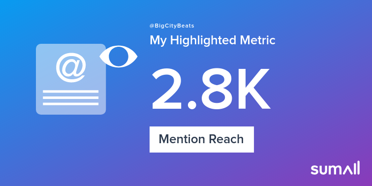 My week on Twitter 🎉: 9 Mentions, 2.8K Mention Reach. See yours with https://t.co/aOtV9cV1cJ https://t.co/oiDHE6JqPb