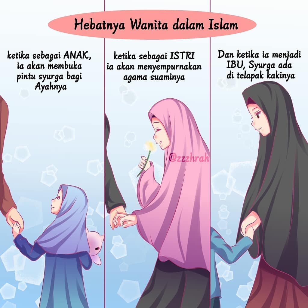 Kartunmuslimah Hashtag On Twitter