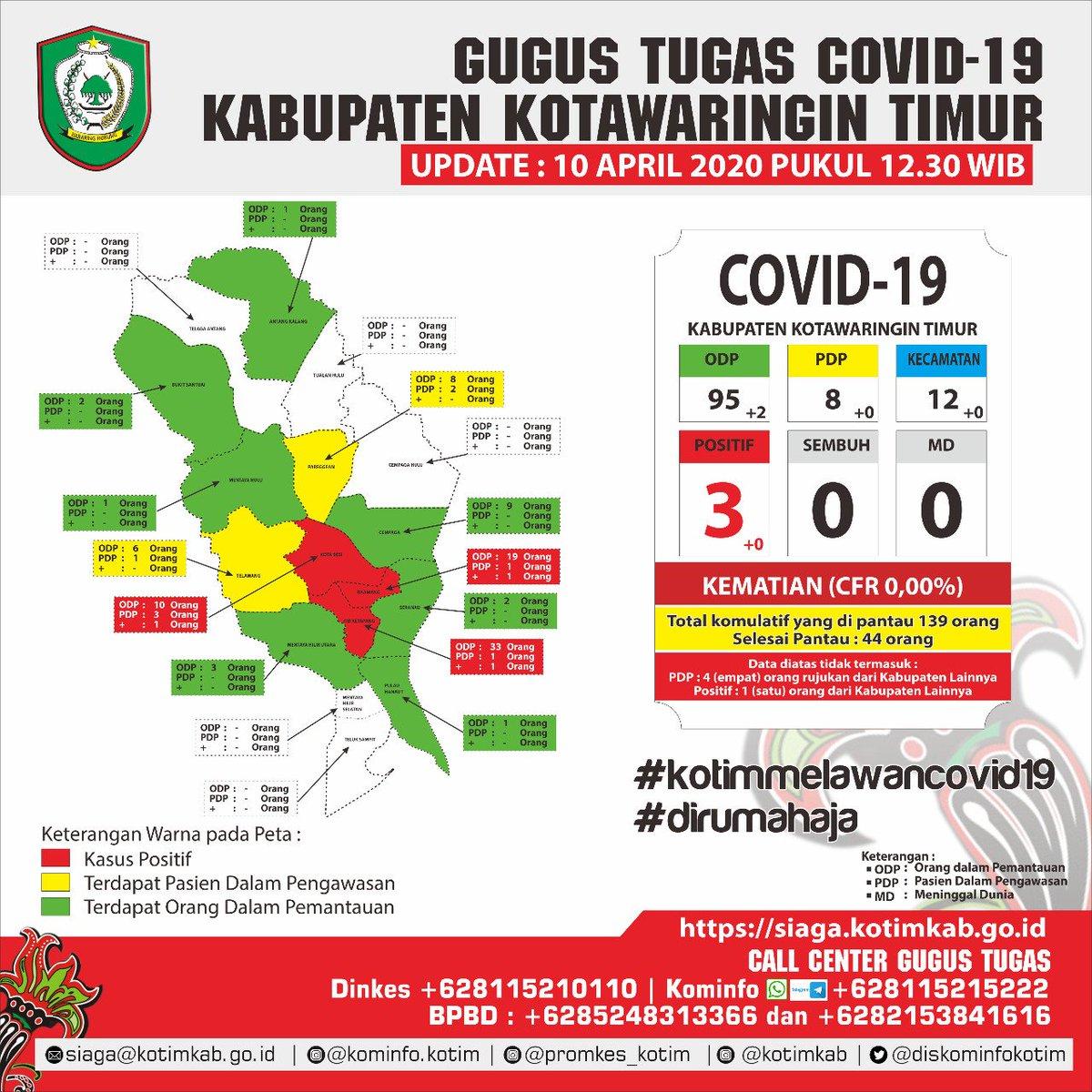 Kominfo Kab Kotawaringin Timur Diskominfokotim Twitter