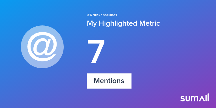 My week on Twitter 🎉: 7 Mentions. See yours with https://t.co/JQYRyrHYDP https://t.co/jHx1K829Iv