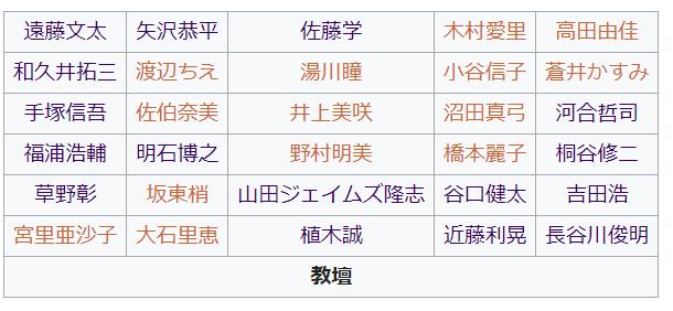 野 ブタ を プロデュース 坂東