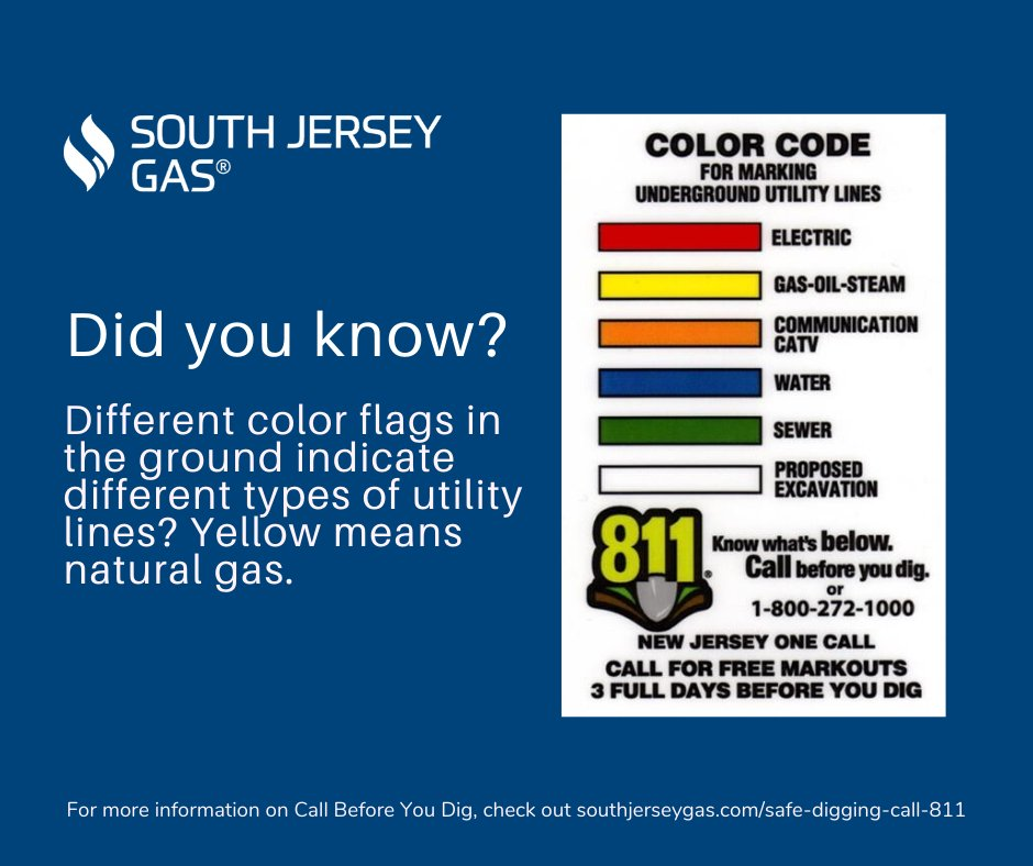 South Jersey Gas On Twitter April Is Safe Digging Month Check Back Each Saturday For A New Tip On How You Can Dig Safely All of coupon codes are verified and tested today! twitter
