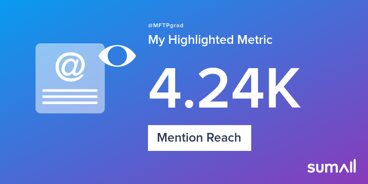 My week on Twitter 🎉: 14 Mentions, 4.24K Mention Reach. See yours with sumall.com/performancetwe…
