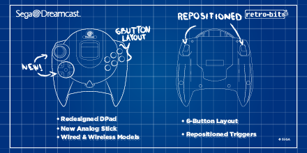 Retro Bit prépare une refonte du pad Dreamcast EVVNFmBWAAEvQ6-?format=png&name=small