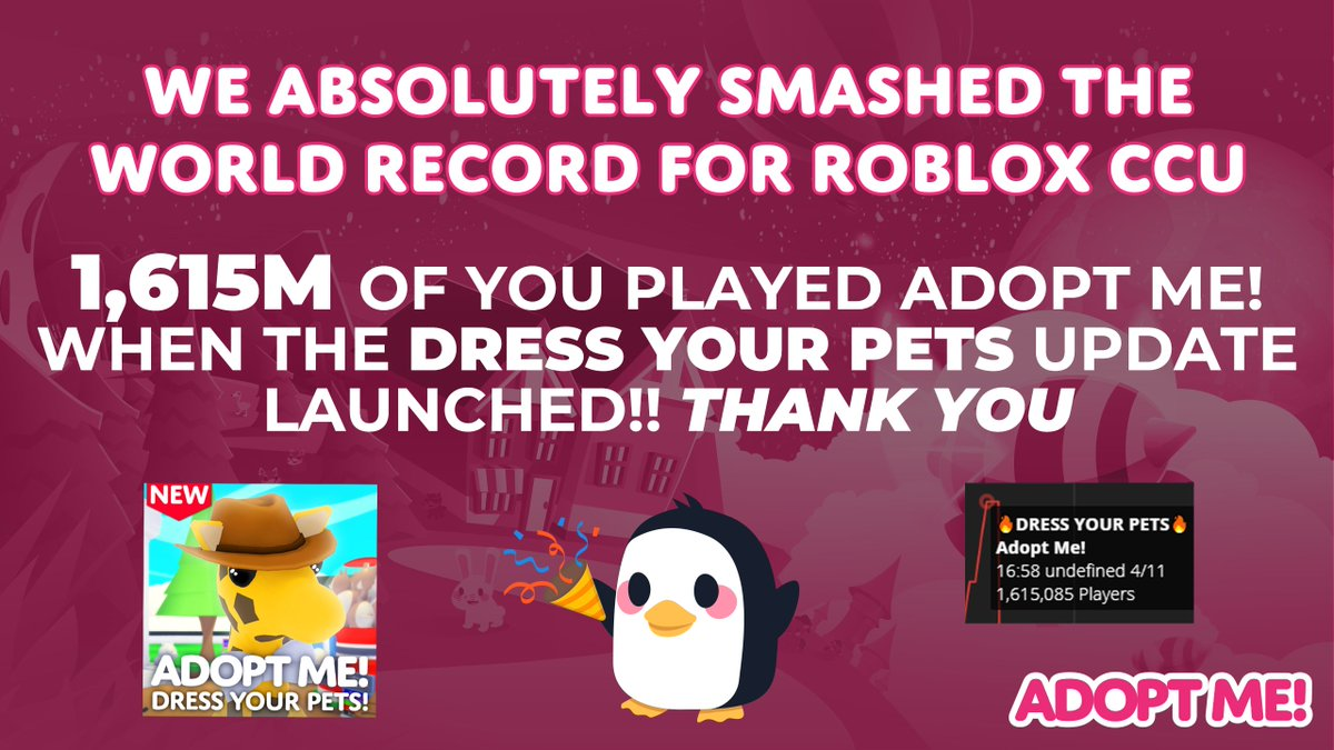 Adopt Me On Twitter The New World Record For Roblox Ccu