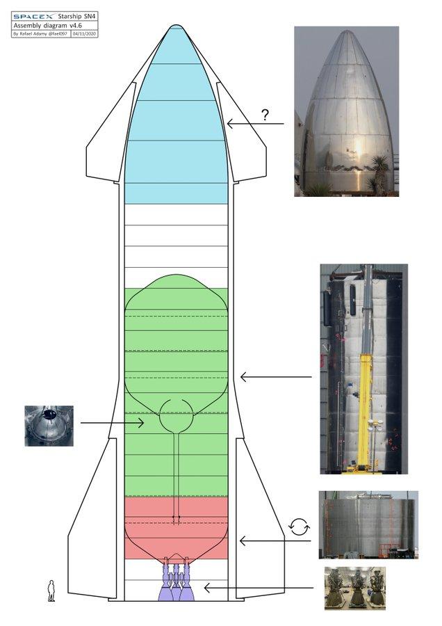 Starship SN4 (Boca Chica) - Page 4 EVWgqqRXkAU-wq0?format=jpg&name=900x900