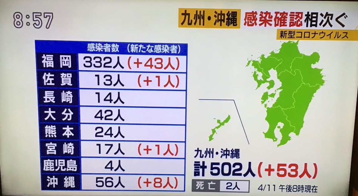コロナ 数 者 感染 福岡 市 ウイルス