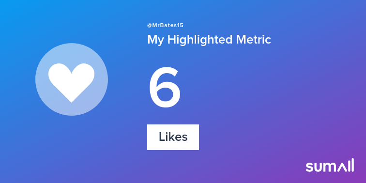 My week on Twitter 🎉: 1 Mention, 6 Likes. See yours with sumall.com/performancetwe…