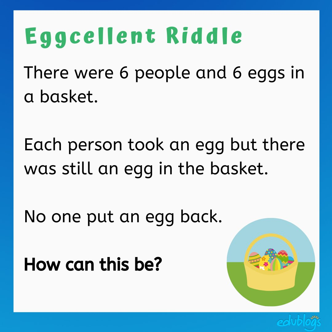 There Are 6 Eggs In A Basket - Basket Poster