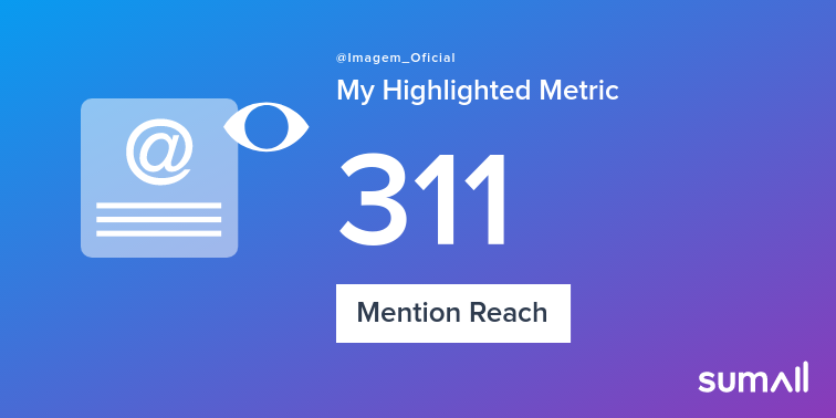 My week on Twitter 🎉: 2 Mentions, 311 Mention Reach. See yours with https://t.co/CNr4HcWDuB https://t.co/PIpOmIrs7C