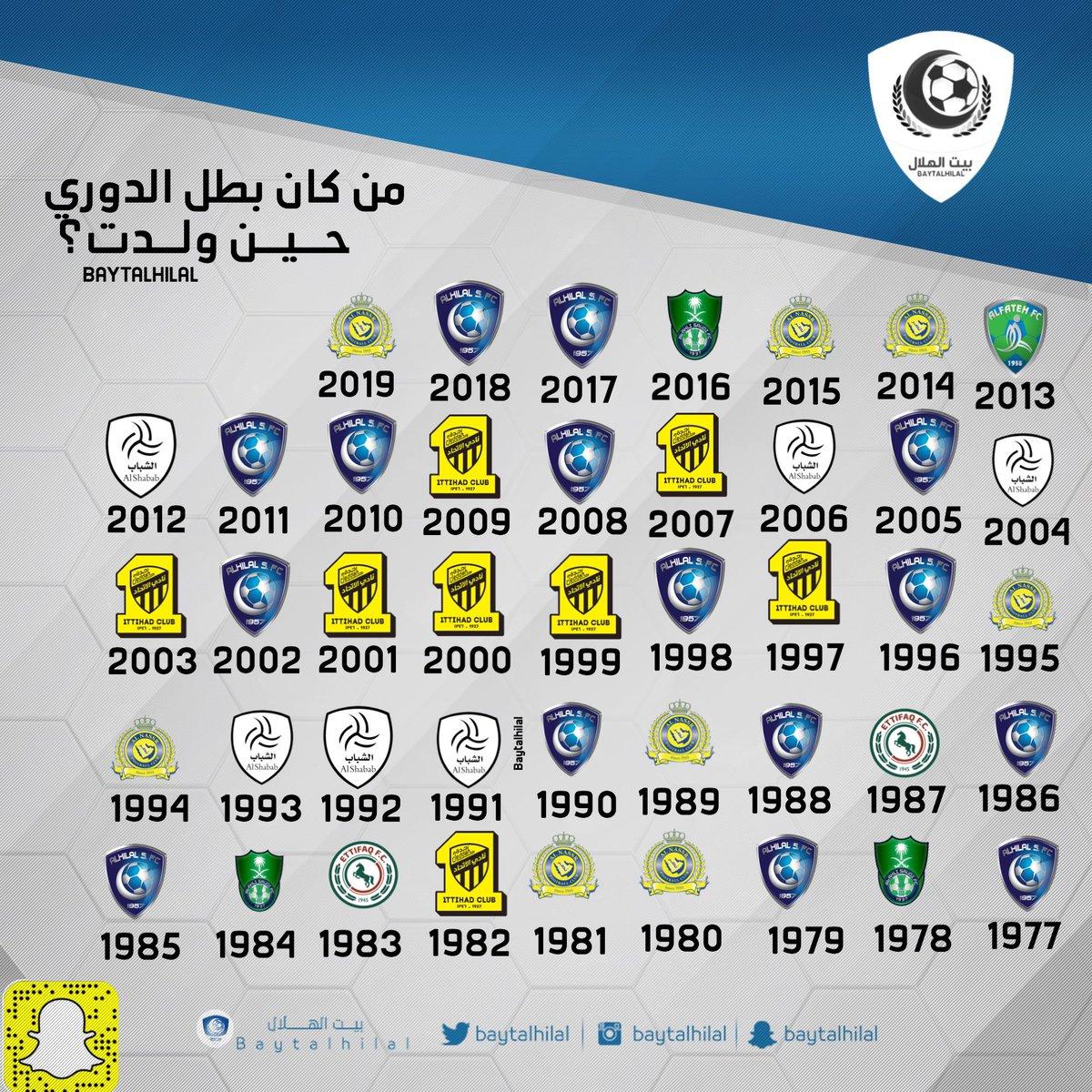 بيت الهلال On Twitter من كان بطل الدوري حين ولدت الهلال