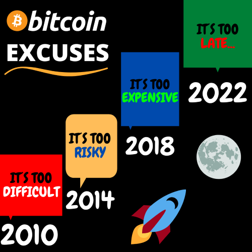 BITCOIN EXCUSES  What are you waiting for?  #bitcoin #invest #halving #investment #btc #money #fallowback #crypto #cryptocurrenciespic.twitter.com/tpfzW4YQrc