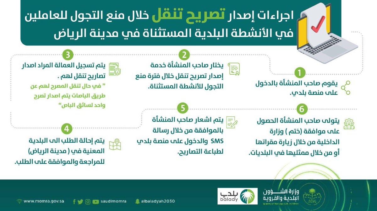 وزارة الشؤون البلدية والقروية On Twitter انفوجرافيك تدعو